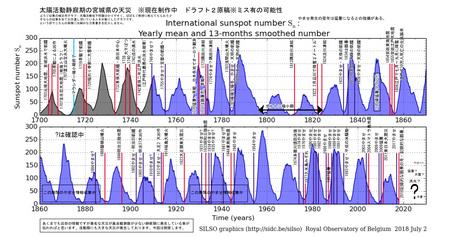 1700y-yamase-tensai-draft02-02.jpg