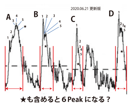 5peak-essence-20200621.jpg