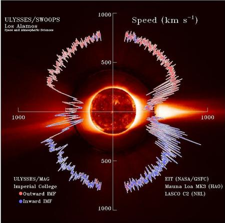 Solar_wind_Speed_interplanetary_magnetic_field.jpg