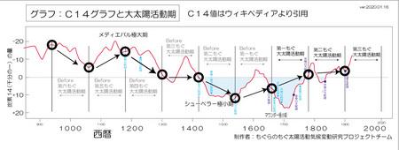 c14-fig-001.jpg