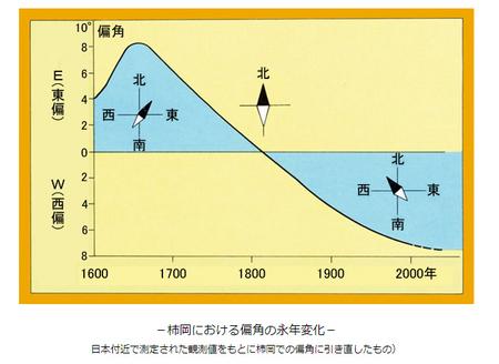 chijiki-kishou-chou-001.jpg