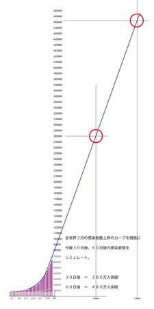 corona-curve.jpg