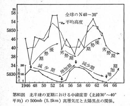 dai-81-zu.jpg