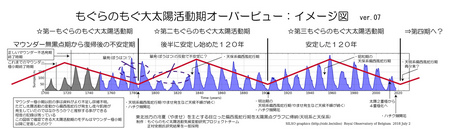 dai-taiyou-katsudouki-overview-ver07.jpg