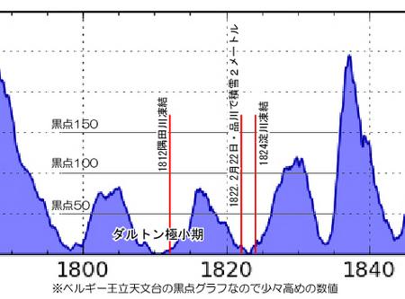 dalton-shinagawa02.jpg