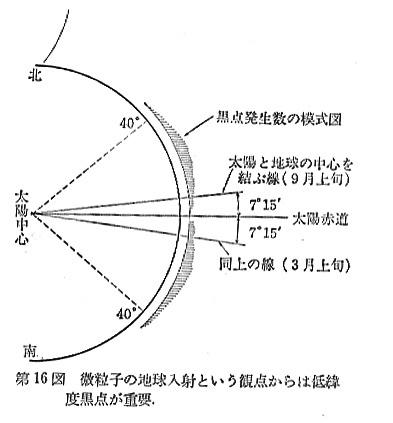 dr.suda-fig-16.jpg