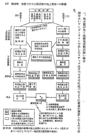 dr.suda-model.jpg