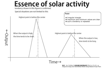 esseence of solar activity.jpg