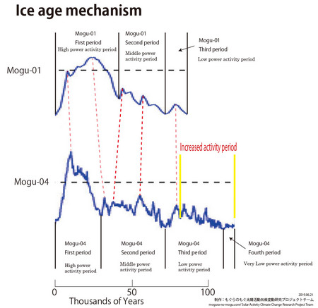 ice age mechanism.jpg