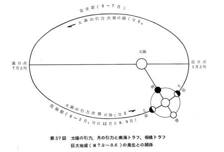inryoku-jishin-masamura01.jpg