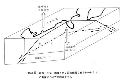 inryoku-jishin-masamura02.jpg
