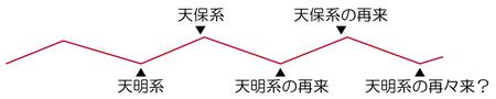 over-view-tenmei-tenpou.jpg
