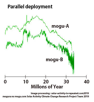 parallel deployment 02.jpg