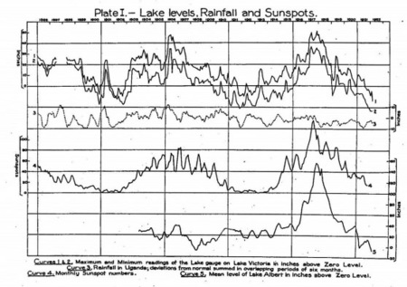 sunspot-and-victoria.jpg