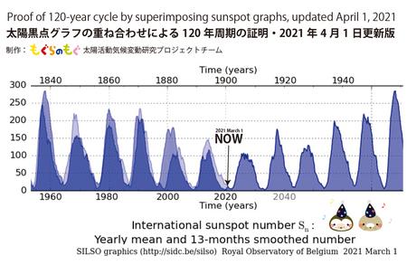 sunspot-mogu-apr-2021-02.jpg