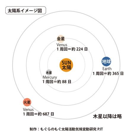 taiyoukei-001-02.jpg