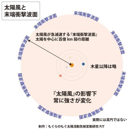 taiyoukei-002.jpg