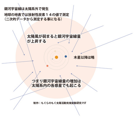 taiyoukei-003.jpg