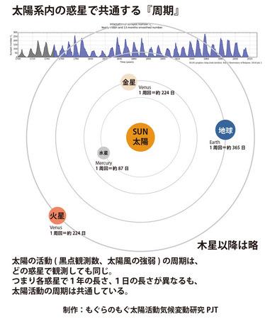 taiyoukei-004-01.jpg