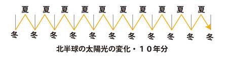 taiyoukou-10.jpg