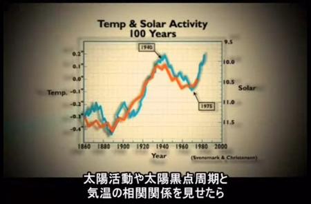 temp-solar.jpg