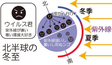 virus-kitahankyuu-image02.jpg