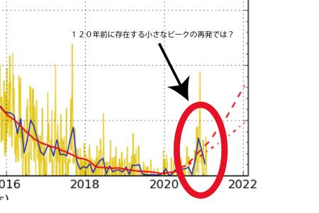 yosoku-mogu-cycle25-fig-b.jpg