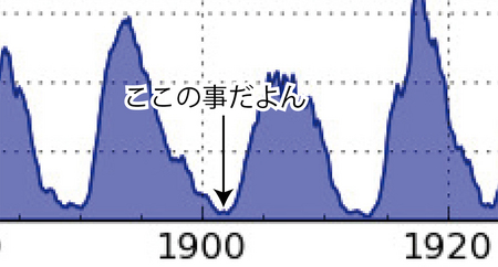 yosoku-mogu-cycle25-fig-c.jpg